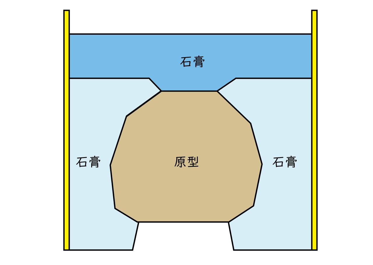 1型・2型を用いて底の部分の型を取るための型を作ります。